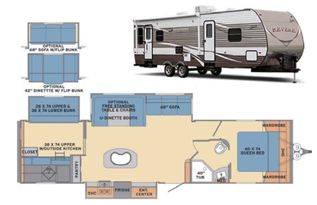 Ten Top Travel Trailers - RV Lifestyle Magazine